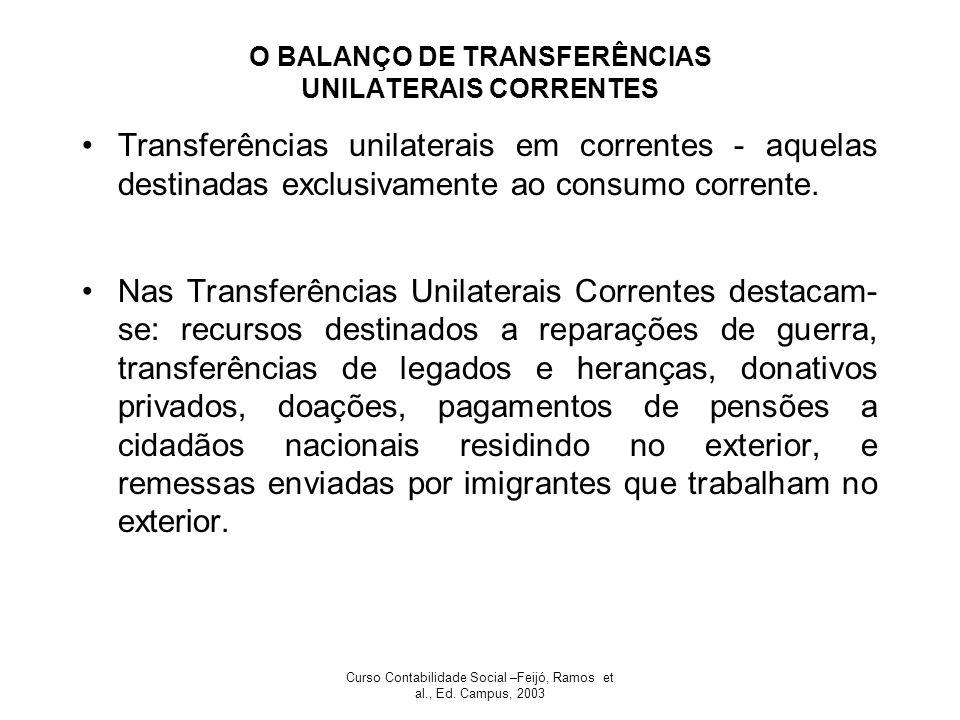 O BALANÇO DE TRANSFERÊNCIAS UNILATERAIS CORRENTES