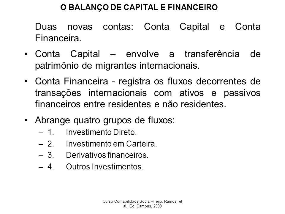 O BALANÇO DE CAPITAL E FINANCEIRO