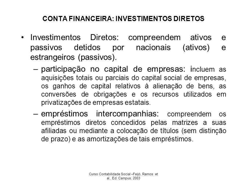 CONTA FINANCEIRA: INVESTIMENTOS DIRETOS