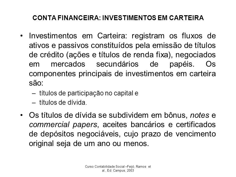 CONTA FINANCEIRA: INVESTIMENTOS EM CARTEIRA