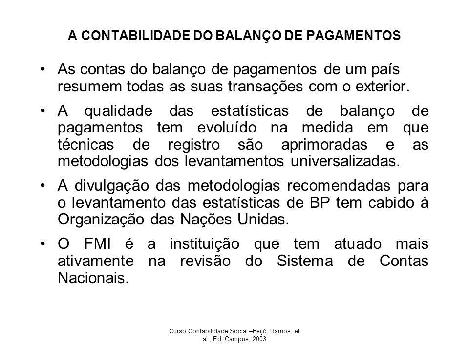 A CONTABILIDADE DO BALANÇO DE PAGAMENTOS