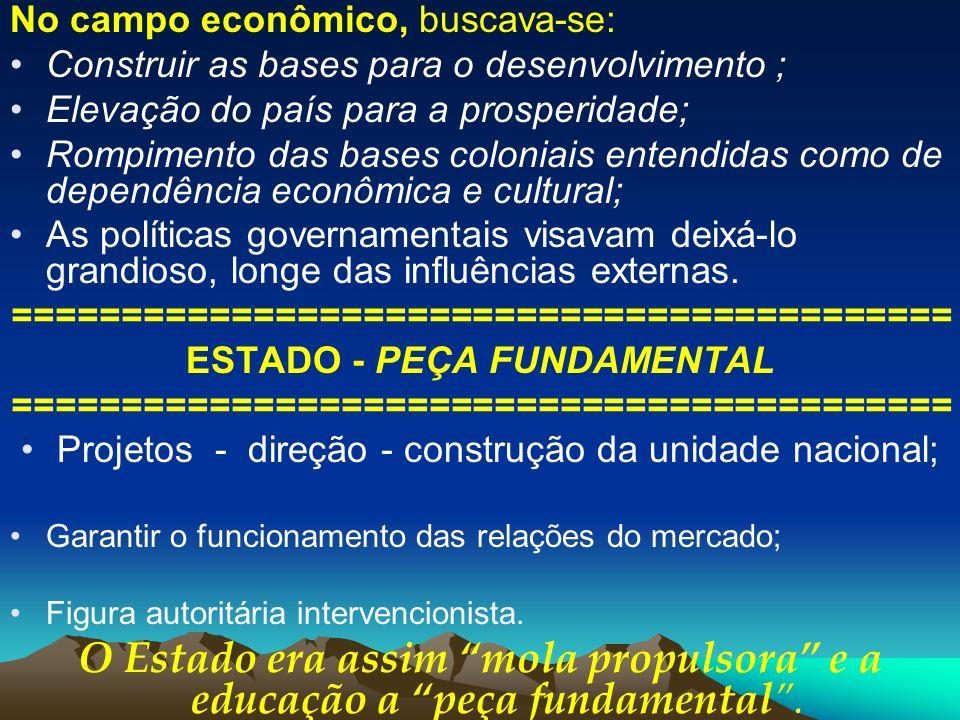 ESTADO - PEÇA FUNDAMENTAL