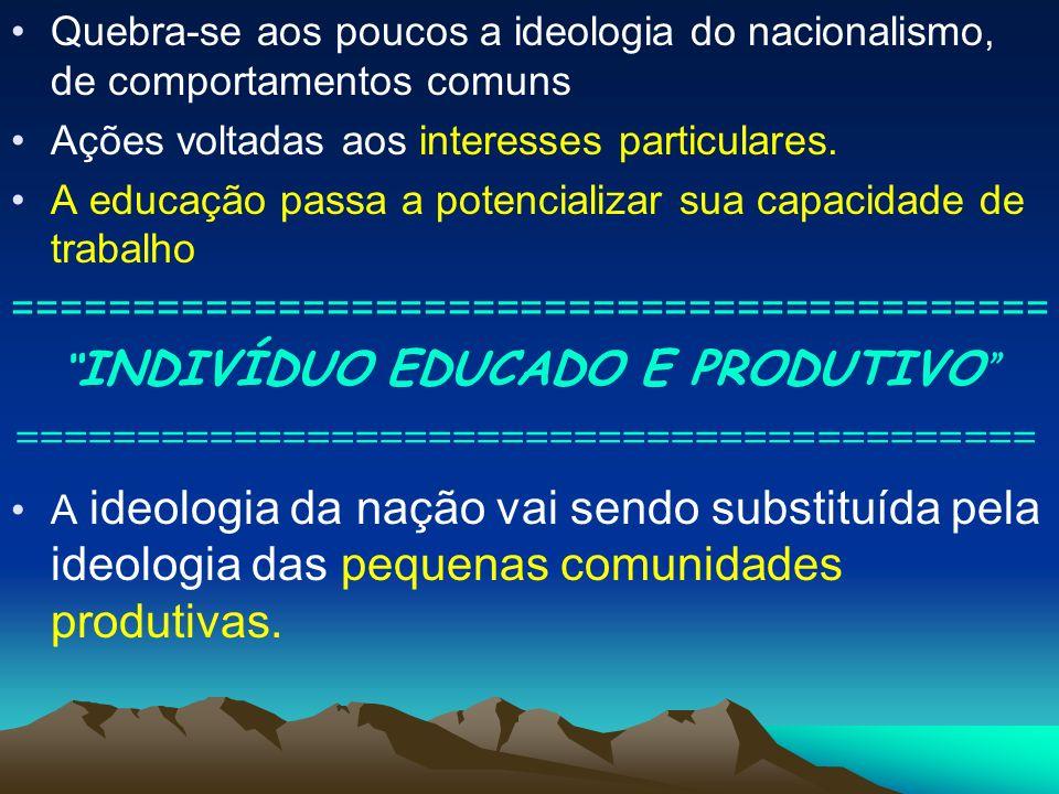 INDIVÍDUO EDUCADO E PRODUTIVO