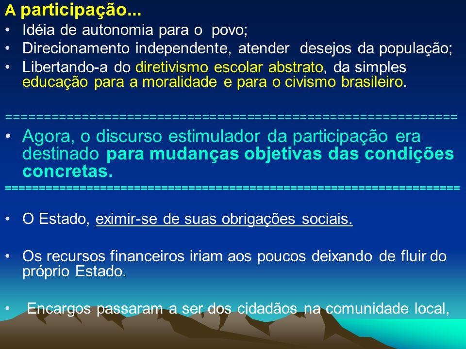 A participação... Idéia de autonomia para o povo; Direcionamento independente, atender desejos da população;