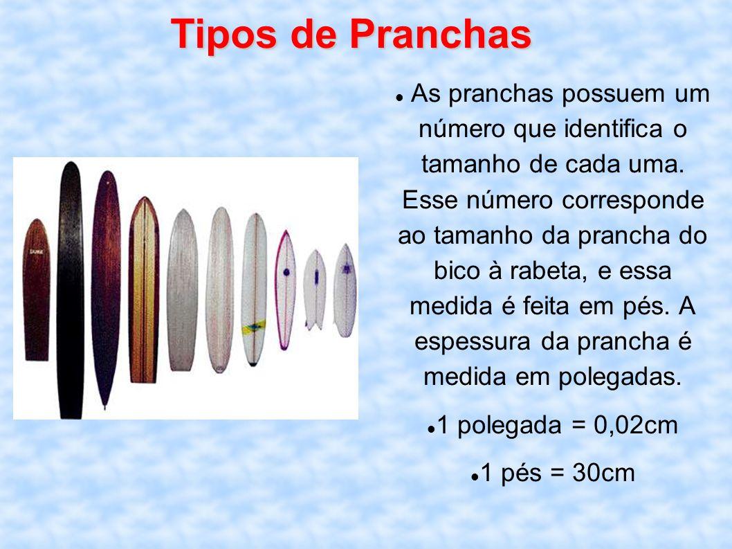 Tipos de Pranchas