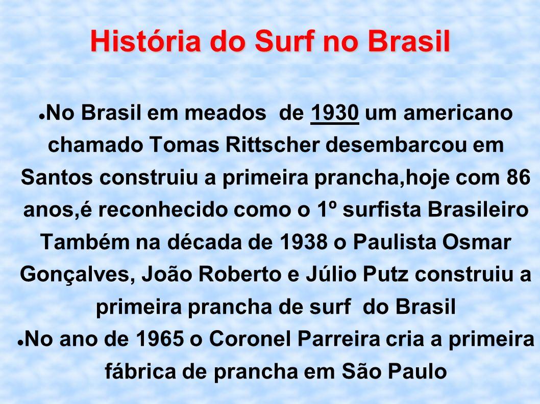História do Surf no Brasil
