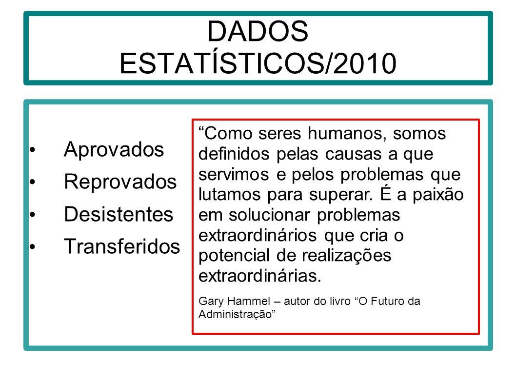 DADOS ESTATÍSTICOS/2010 Aprovados Reprovados Desistentes Transferidos
