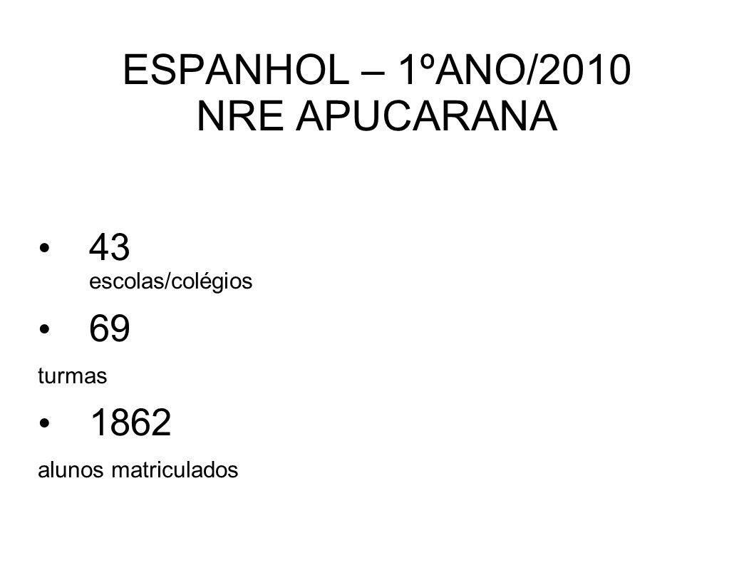ESPANHOL – 1ºANO/2010 NRE APUCARANA