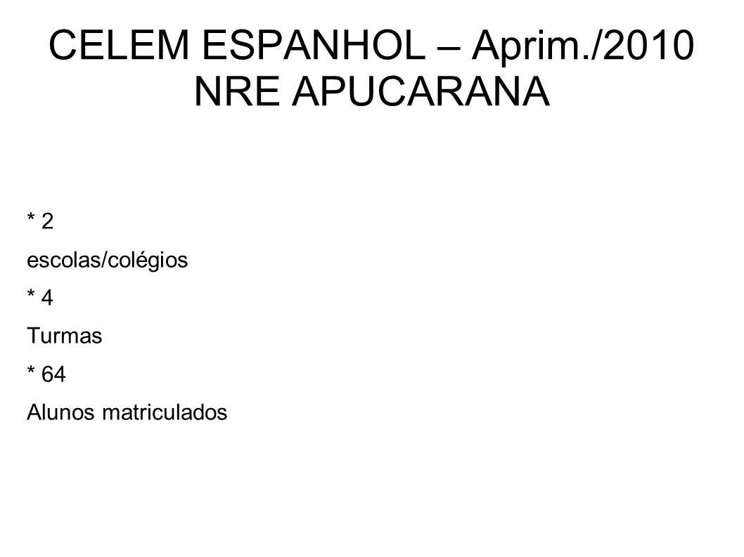 CELEM ESPANHOL – Aprim./2010 NRE APUCARANA