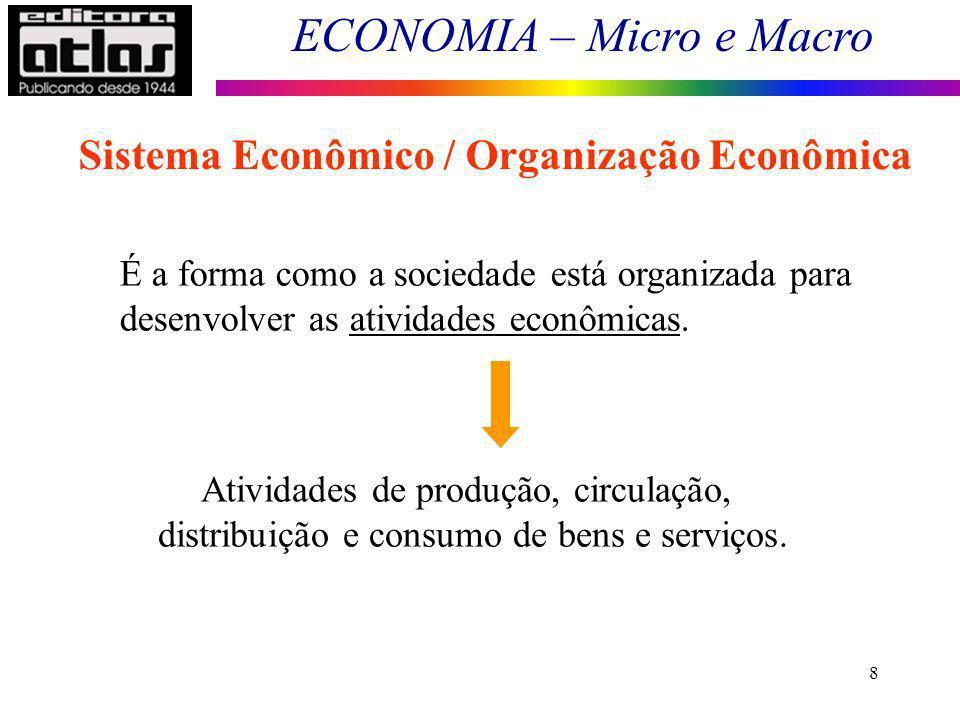 Sistema Econômico / Organização Econômica