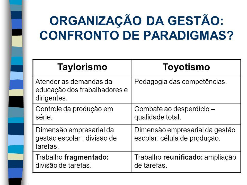 ORGANIZAÇÃO DA GESTÃO: CONFRONTO DE PARADIGMAS