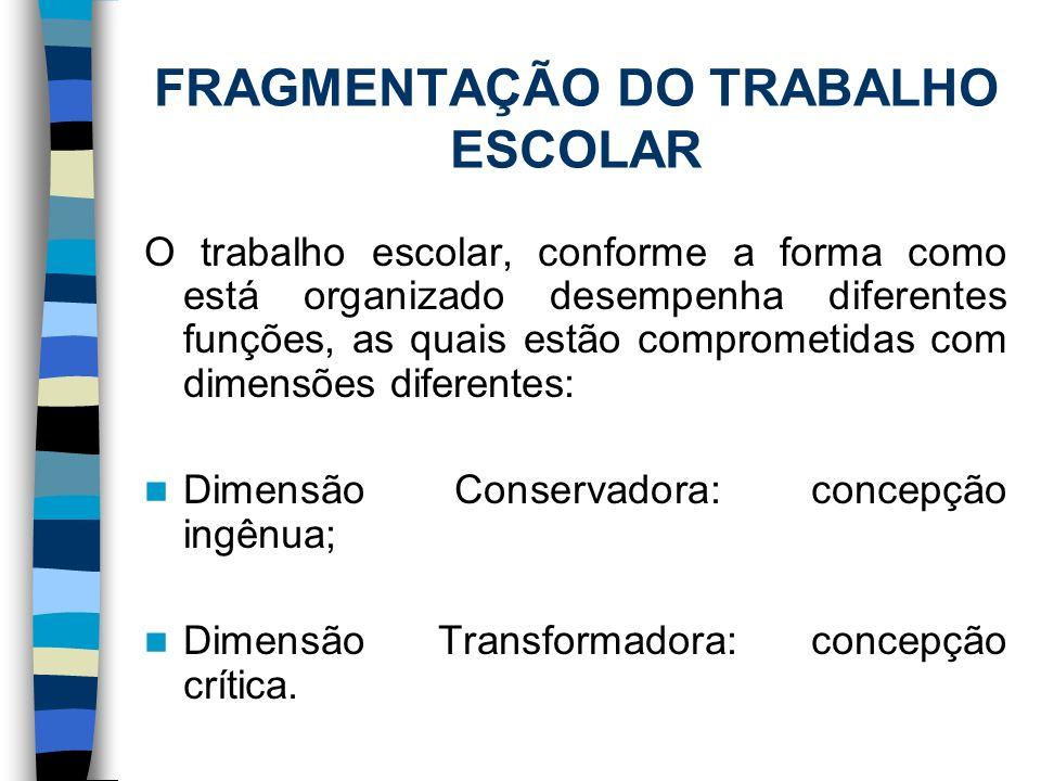 FRAGMENTAÇÃO DO TRABALHO ESCOLAR