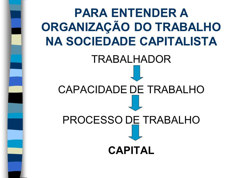 PARA ENTENDER A ORGANIZAÇÃO DO TRABALHO NA SOCIEDADE CAPITALISTA