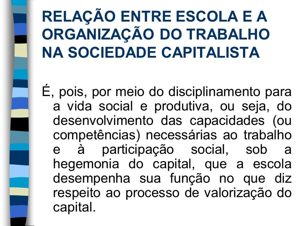 RELAÇÃO ENTRE ESCOLA E A ORGANIZAÇÃO DO TRABALHO NA SOCIEDADE CAPITALISTA
