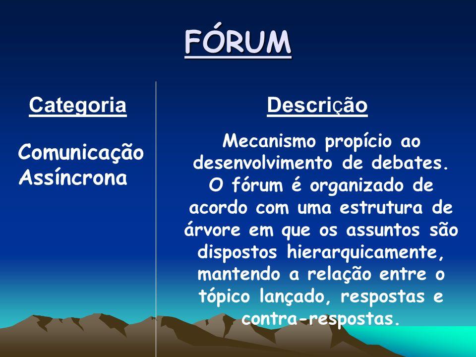 FÓRUM Categoria Descrição Comunicação Assíncrona Mecanismo propício ao