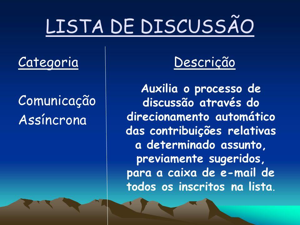 LISTA DE DISCUSSÃO Categoria Descrição Comunicação Assíncrona