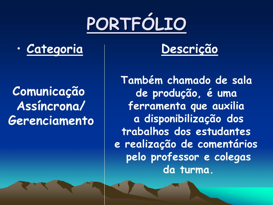 PORTFÓLIO Categoria Descrição Comunicação Assíncrona/ Gerenciamento