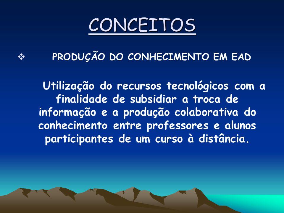 CONCEITOS PRODUÇÃO DO CONHECIMENTO EM EAD