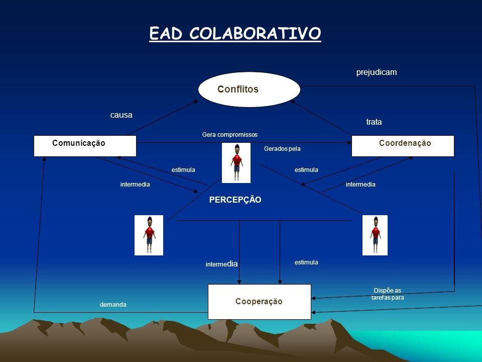 EAD COLABORATIVO Conflitos Coordenação Comunicação causa trata