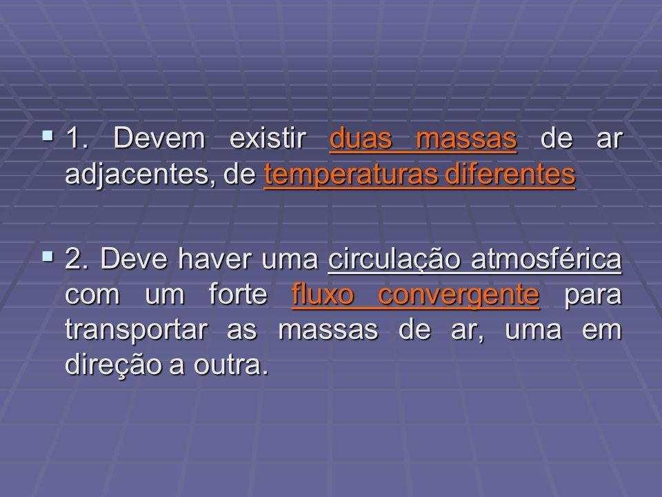 1. Devem existir duas massas de ar adjacentes, de temperaturas diferentes