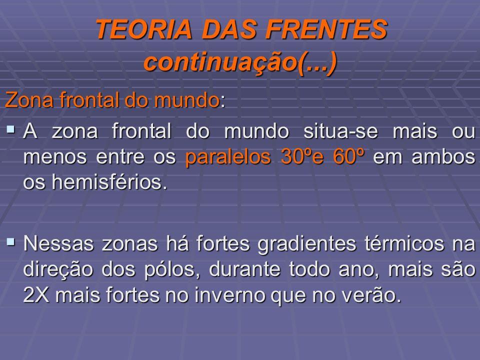 TEORIA DAS FRENTES continuação(...)
