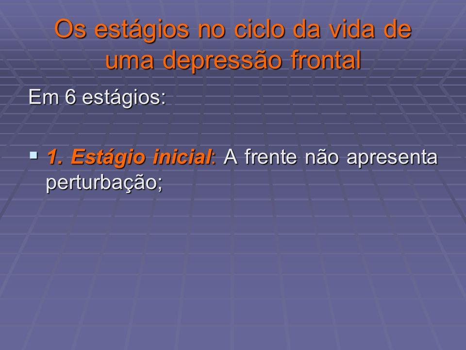 Os estágios no ciclo da vida de uma depressão frontal