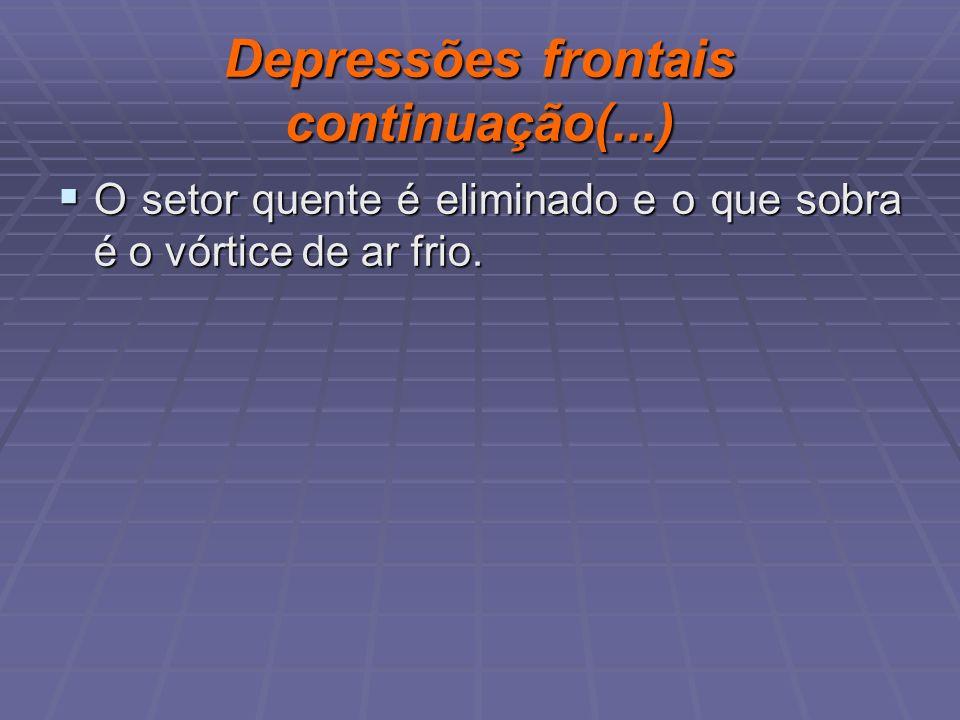 Depressões frontais continuação(...)