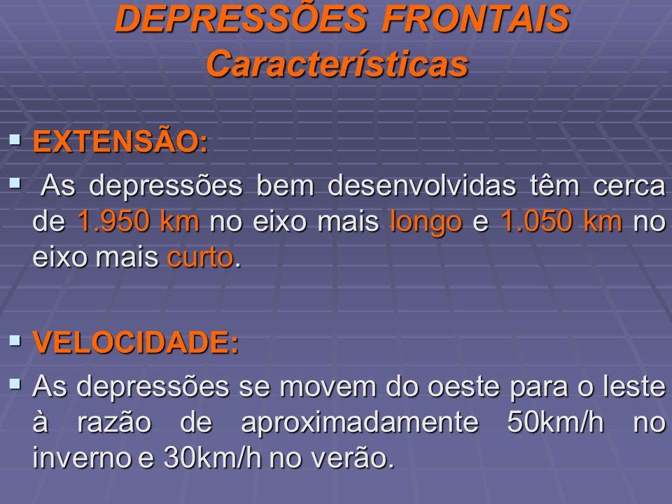 DEPRESSÕES FRONTAIS Características