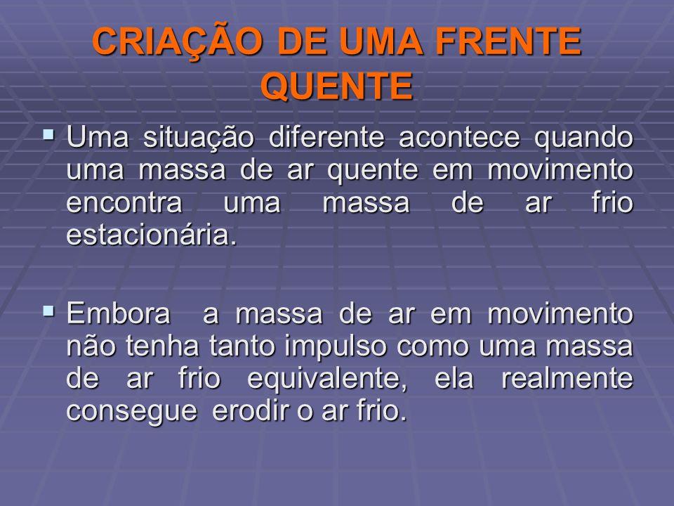 CRIAÇÃO DE UMA FRENTE QUENTE
