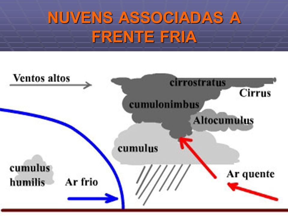 NUVENS ASSOCIADAS A FRENTE FRIA