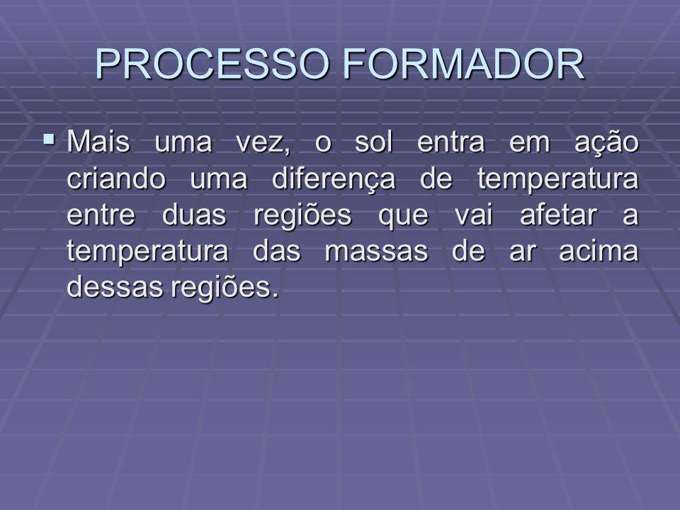PROCESSO FORMADOR