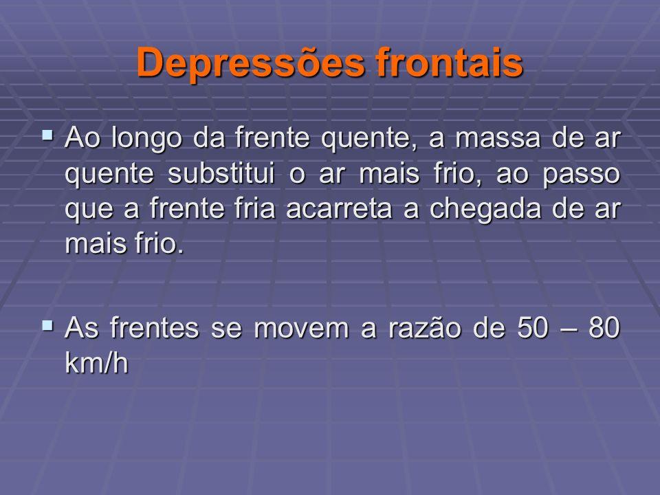Depressões frontais
