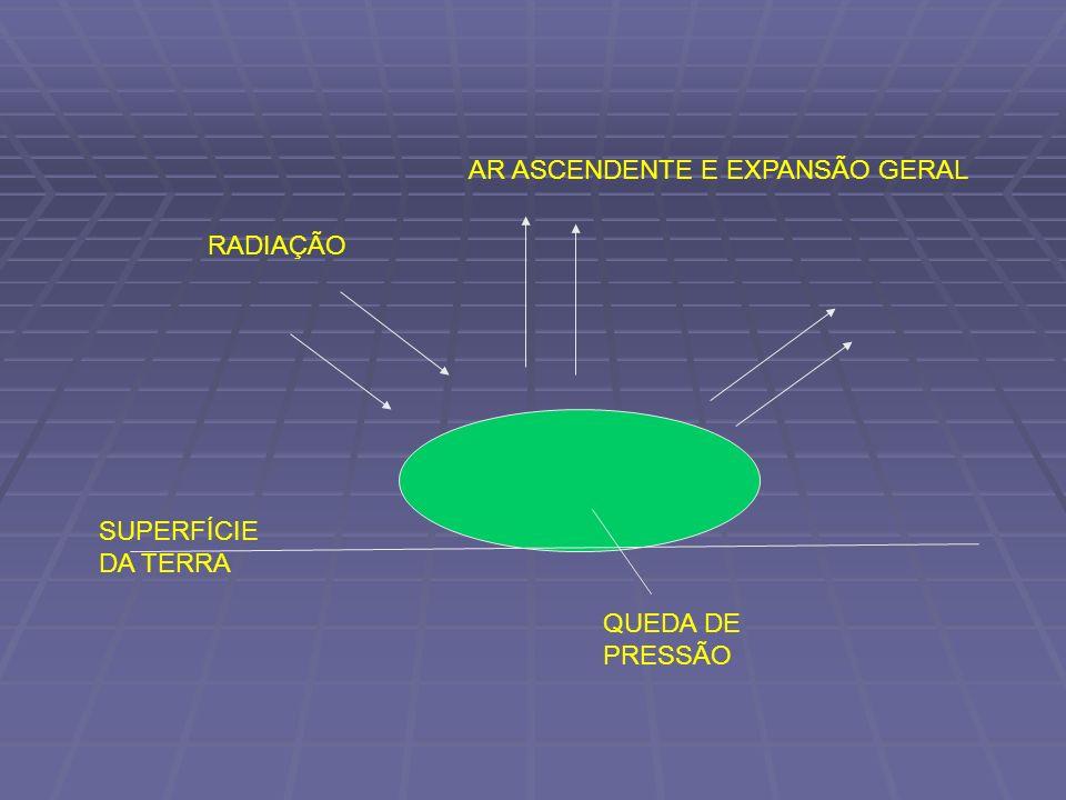 AR ASCENDENTE E EXPANSÃO GERAL