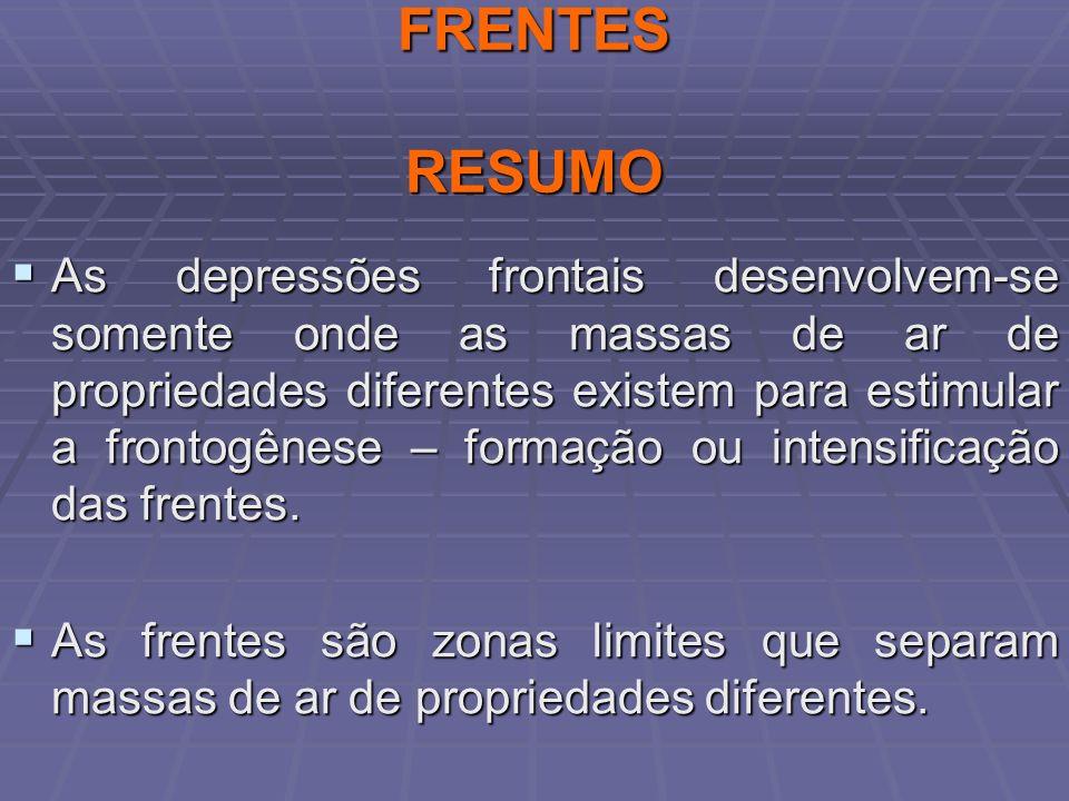FRENTES RESUMO