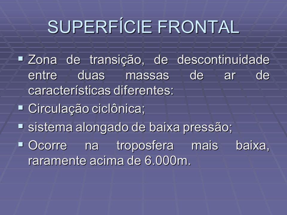 SUPERFÍCIE FRONTAL Zona de transição, de descontinuidade entre duas massas de ar de características diferentes: