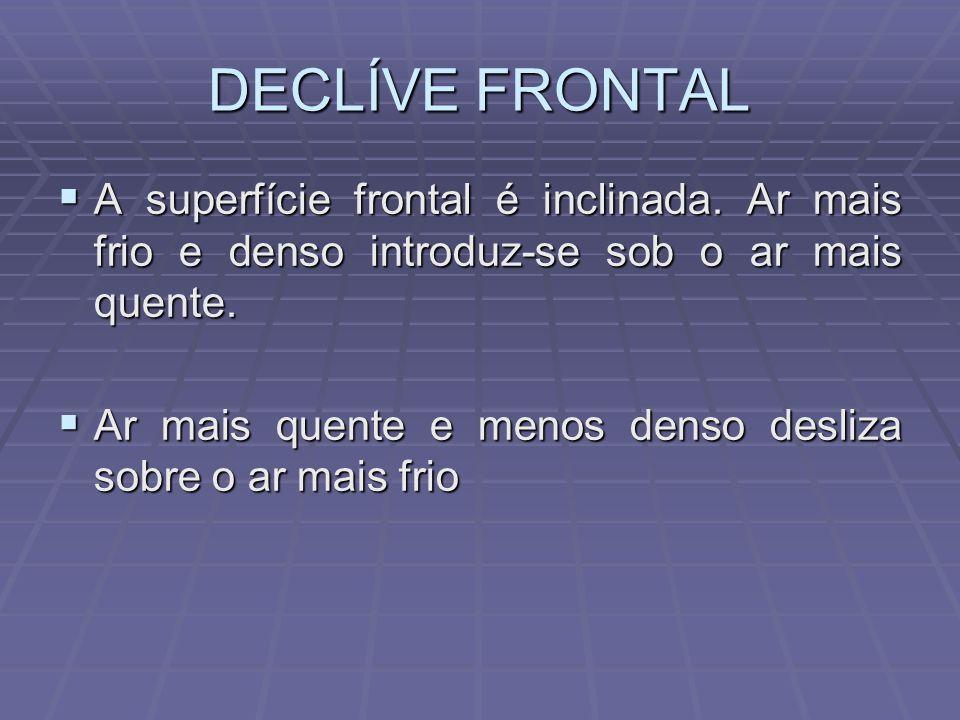 DECLÍVE FRONTAL A superfície frontal é inclinada. Ar mais frio e denso introduz-se sob o ar mais quente.
