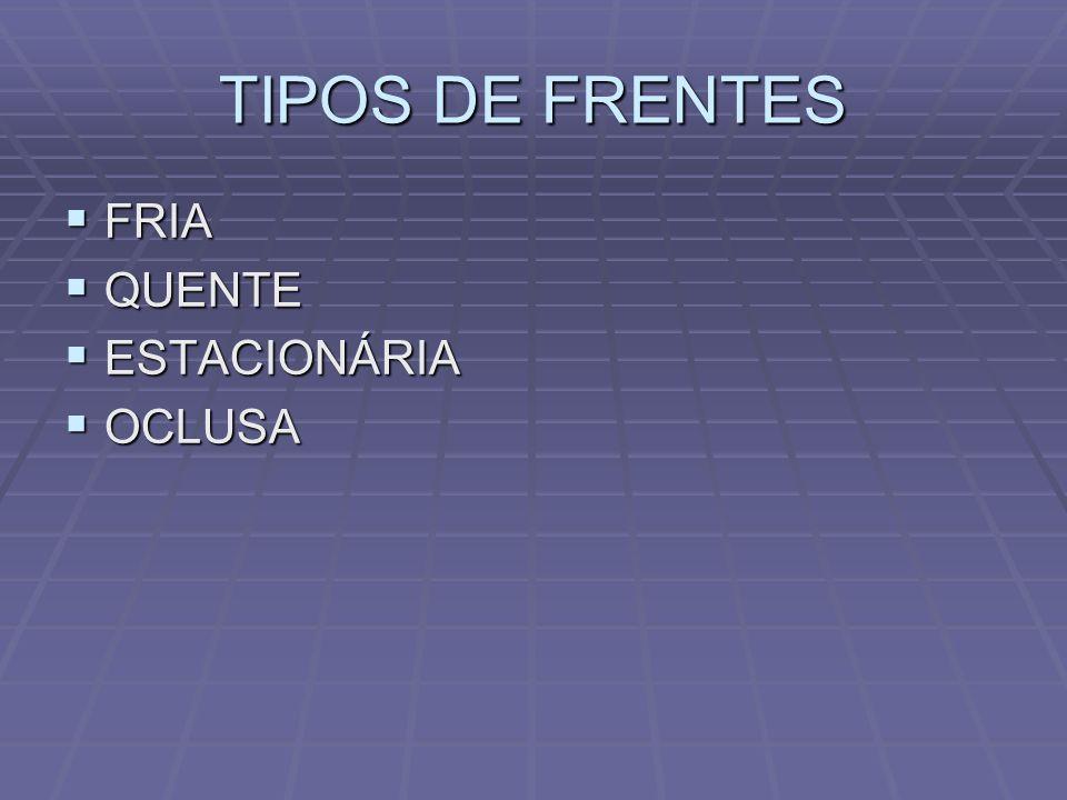 TIPOS DE FRENTES FRIA QUENTE ESTACIONÁRIA OCLUSA