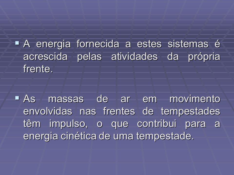 A energia fornecida a estes sistemas é acrescida pelas atividades da própria frente.