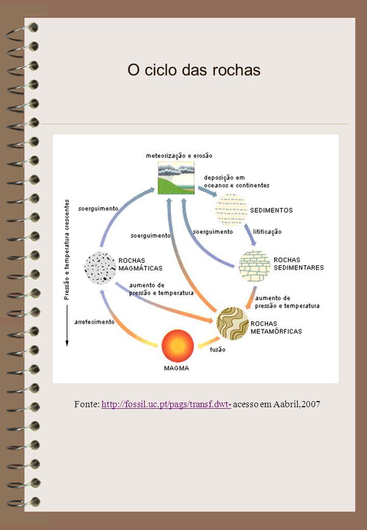 O ciclo das rochas Fonte: http://fossil.uc.pt/pags/transf.dwt- acesso em Aabril,2007