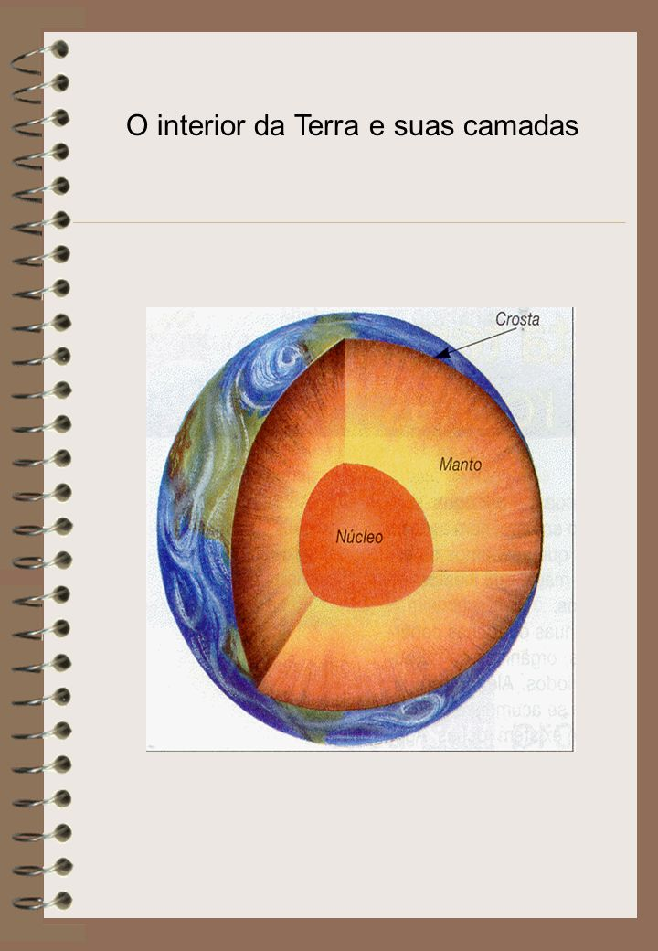O interior da Terra e suas camadas