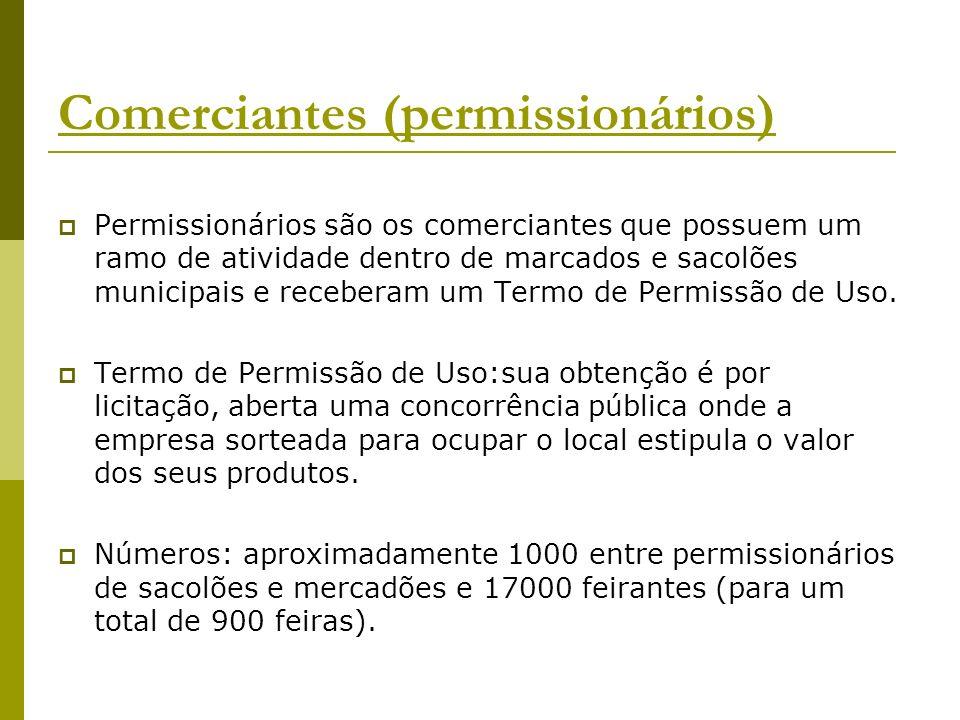 Comerciantes (permissionários)