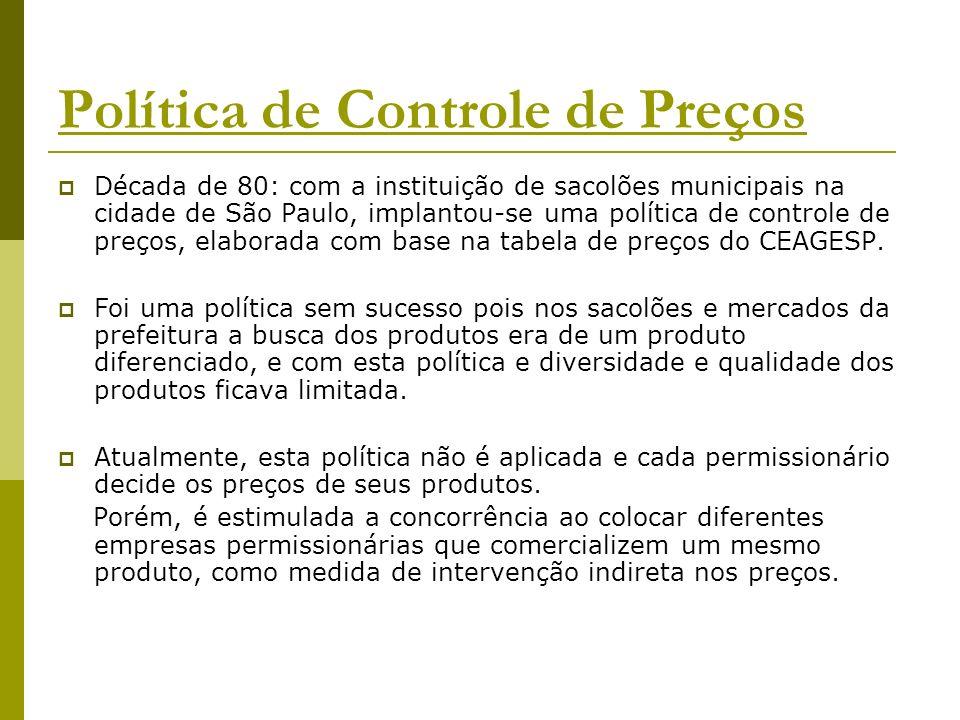 Política de Controle de Preços