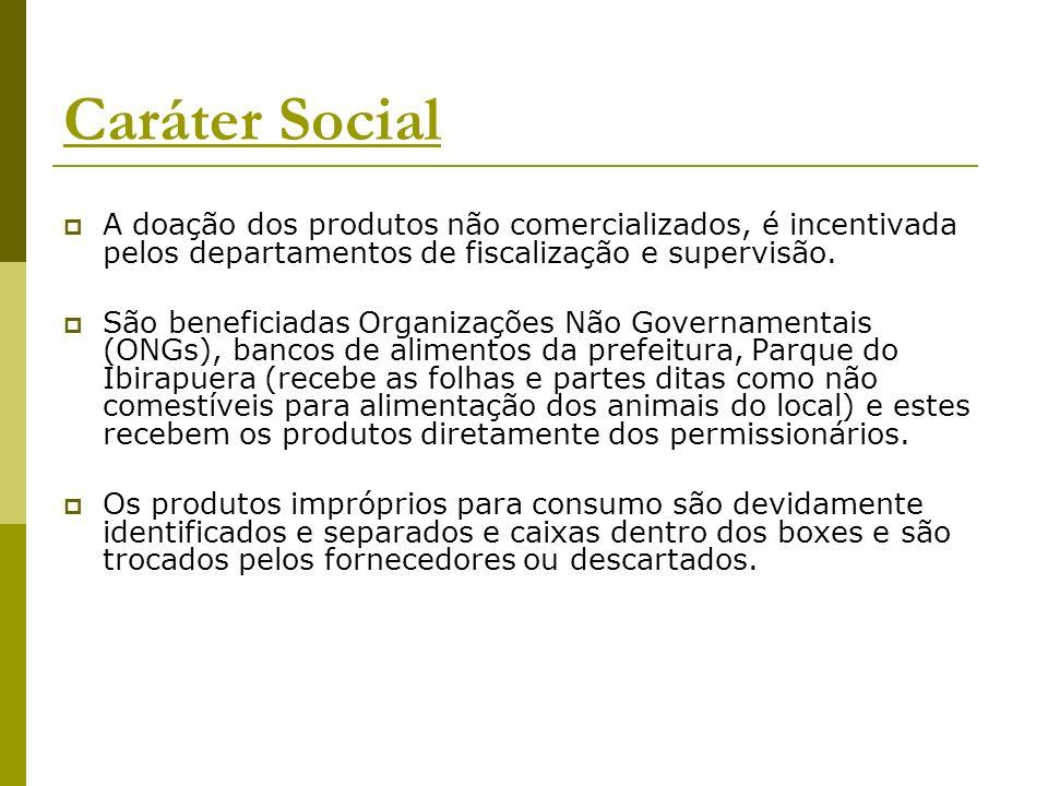 Caráter Social A doação dos produtos não comercializados, é incentivada pelos departamentos de fiscalização e supervisão.