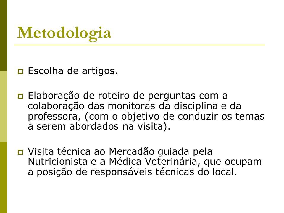Metodologia Escolha de artigos.