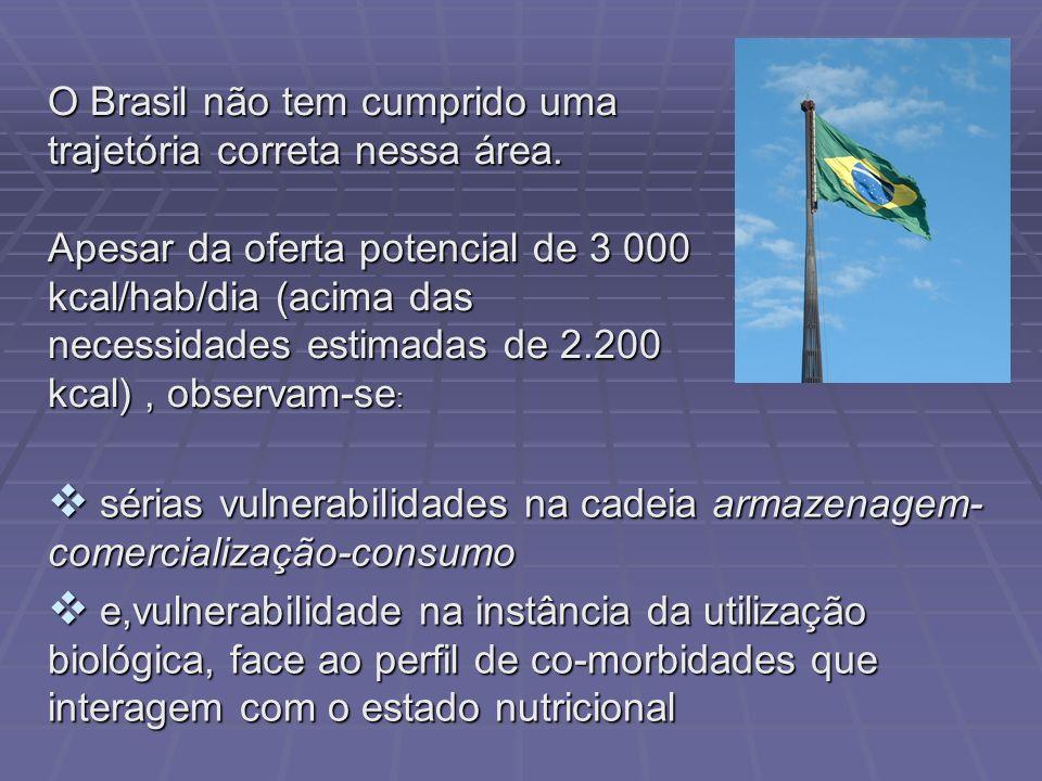 O Brasil não tem cumprido uma trajetória correta nessa área.