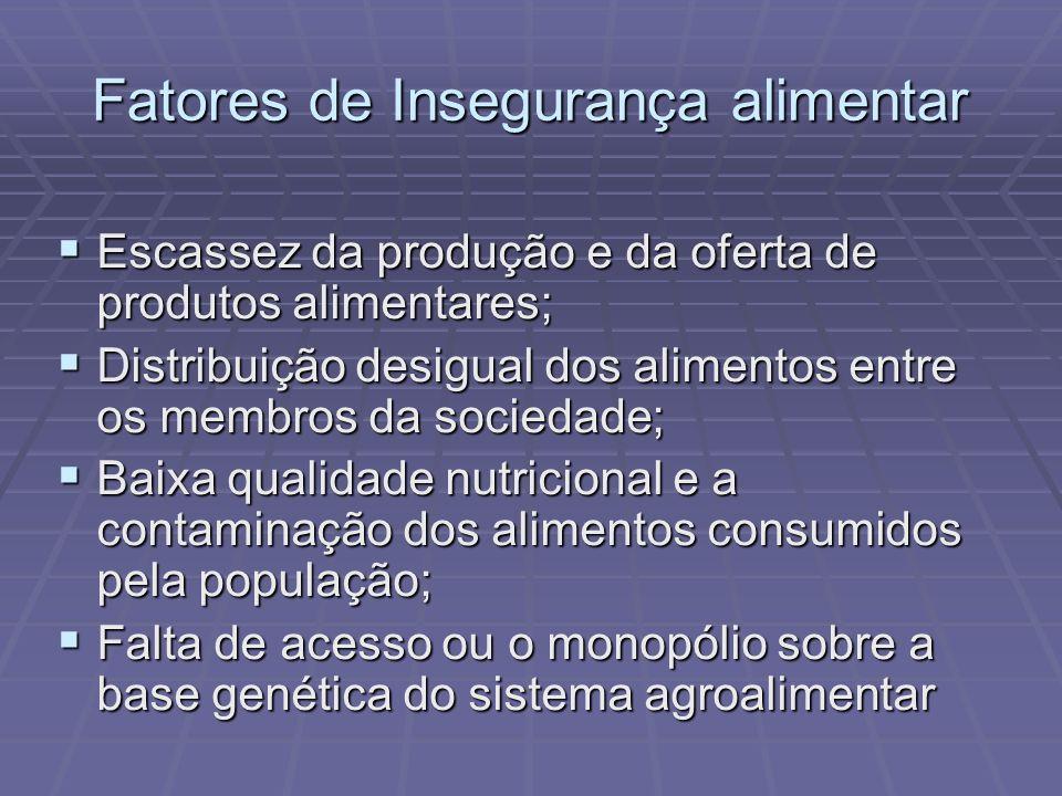 Fatores de Insegurança alimentar