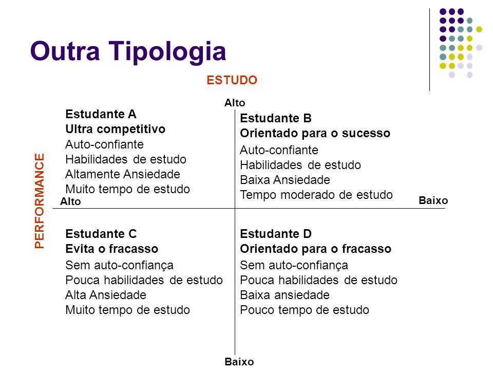 Outra Tipologia ESTUDO Estudante A Ultra competitivo Estudante B