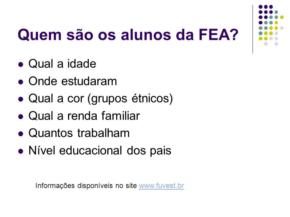 Quem são os alunos da FEA