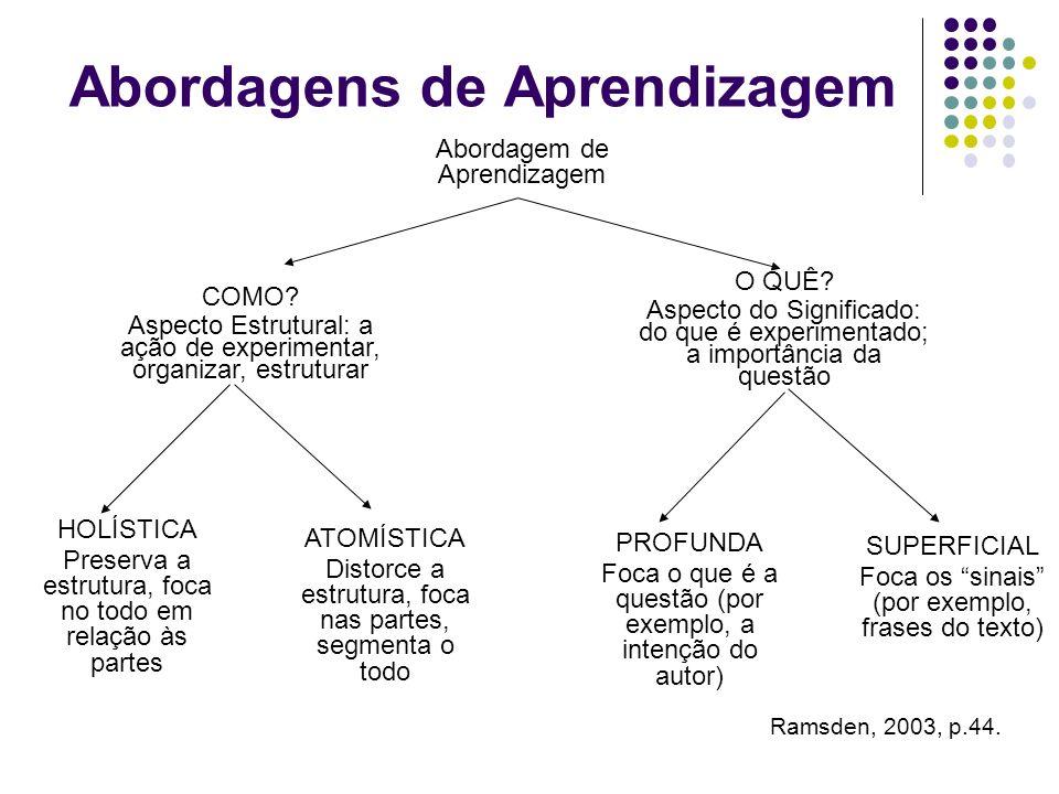 Abordagens de Aprendizagem
