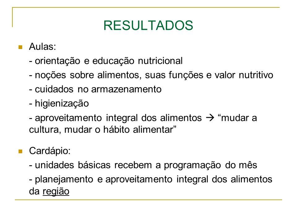 RESULTADOS Aulas: - orientação e educação nutricional